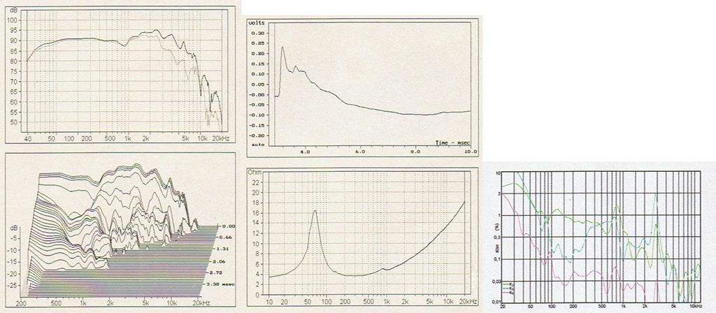 gegevens kenford luidsprekers